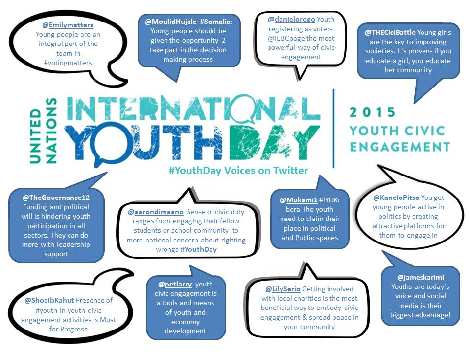 International Youth Day 2015 Voices