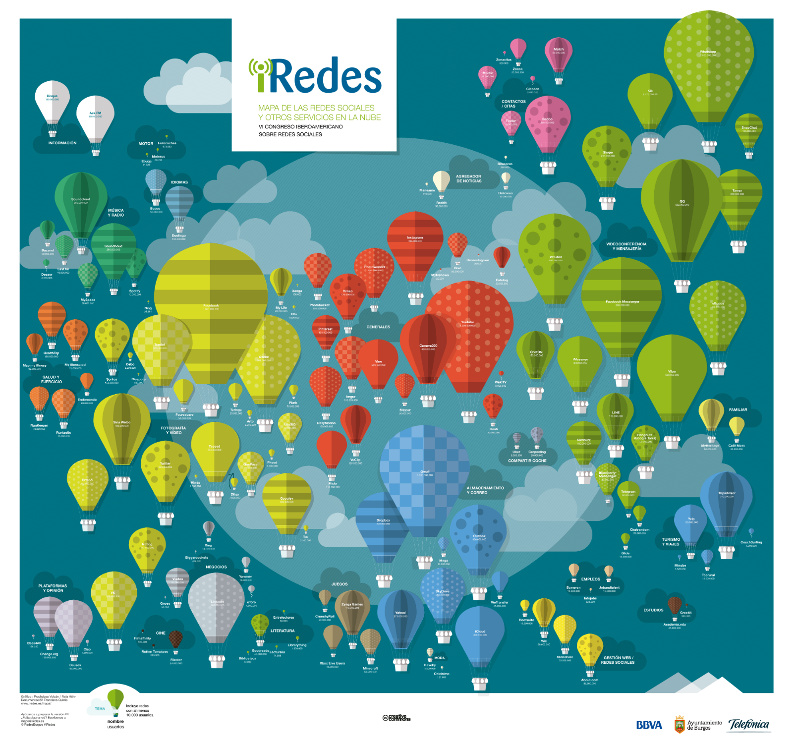 map iredes
